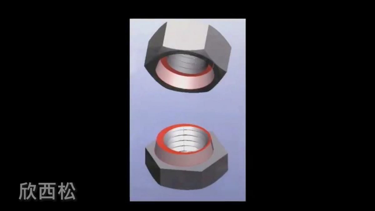 HARDLOCK 強鎖螺帽的工作原理